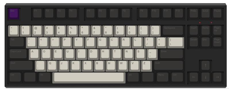 wasd keyboard design