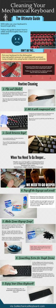 cleaning keyboard guide